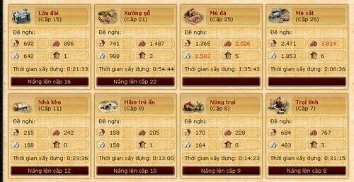 Webgame Kingsage xuất hiện phiên bản Việt hóa 2